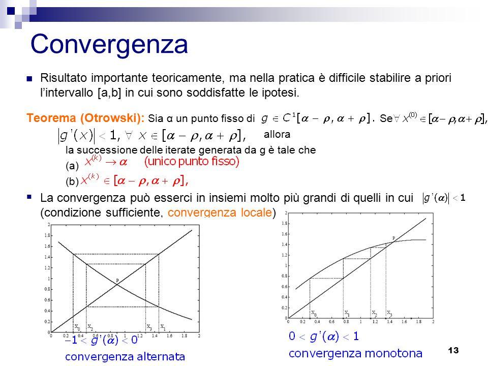 Convergenza Risultato importante teoricamente, ma nella pratica è difficile stabilire a priori l'intervallo [a,b] in cui sono soddisfatte le ipotesi.